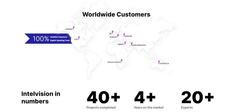 Intelvision customer success map pic