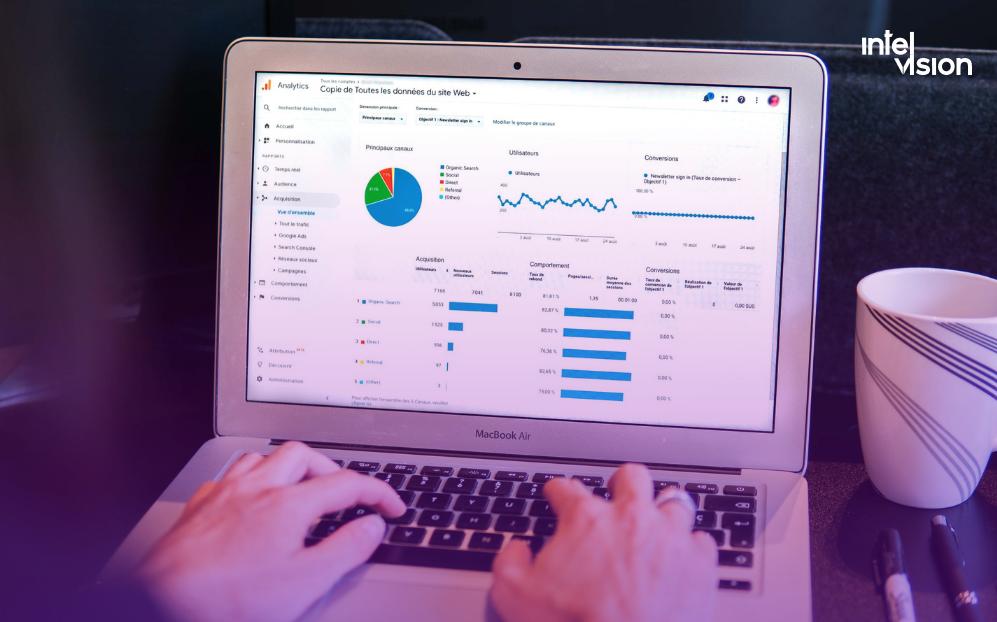 Intelvision and ecommerce website development checklist