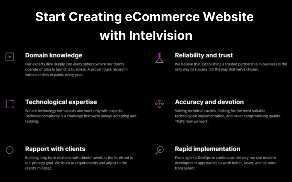 Intelvision develops features for ecommerce website