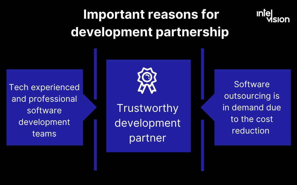 Intelvision Software development partners